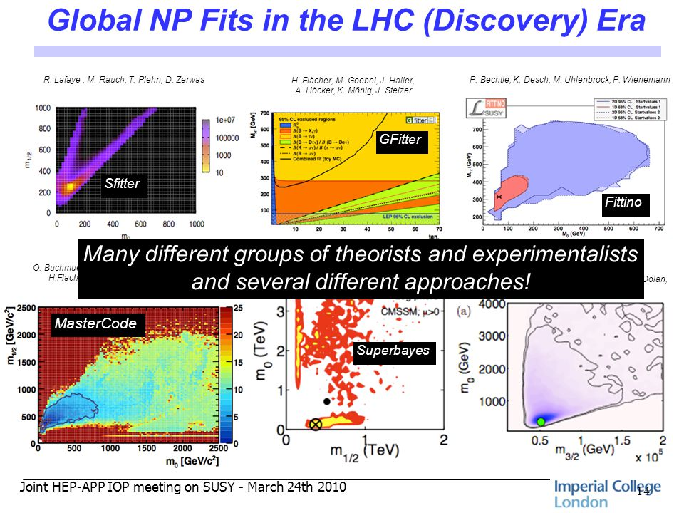 Joint HEP-APP IOP meeting on SUSY - March 24th 2010 Global NP Fits in the LHC (Discovery) Era 14 O.