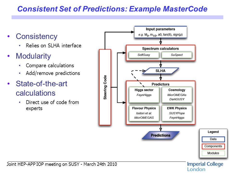 Joint HEP-APP IOP meeting on SUSY - March 24th 2010 Consistent Set of Predictions: Example MasterCode Consistency Relies on SLHA interface Modularity Compare calculations Add/remove predictions State-of-the-art calculations Direct use of code from experts
