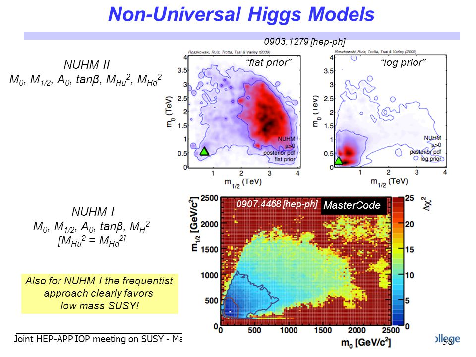 Joint HEP-APP IOP meeting on SUSY - March 24th 2010 Non-Universal Higgs Models 38 0903.1279 [hep-ph] 0907.4468 [hep-ph] flat prior log prior NUHM II M 0, M 1/2, A 0, tanβ, M Hu 2, M Hd 2 NUHM I M 0, M 1/2, A 0, tanβ, M H 2 [M Hu 2 = M Hd 2] Also for NUHM I the frequentist approach clearly favors low mass SUSY.