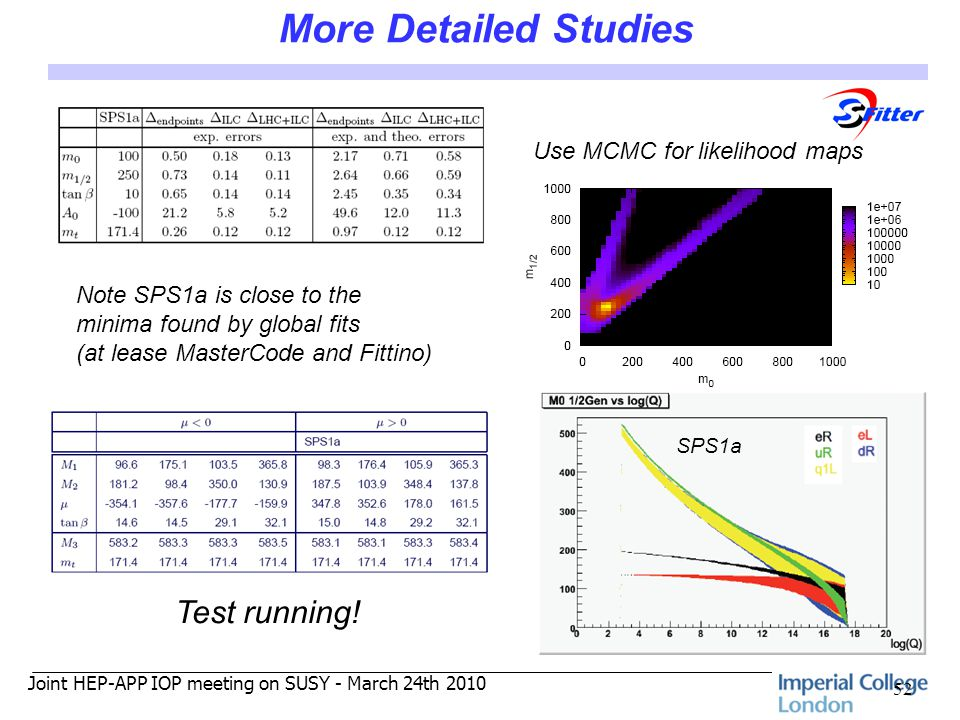 Joint HEP-APP IOP meeting on SUSY - March 24th 2010 More Detailed Studies 52 Use MCMC for likelihood maps Note SPS1a is close to the minima found by global fits (at lease MasterCode and Fittino) Test running.