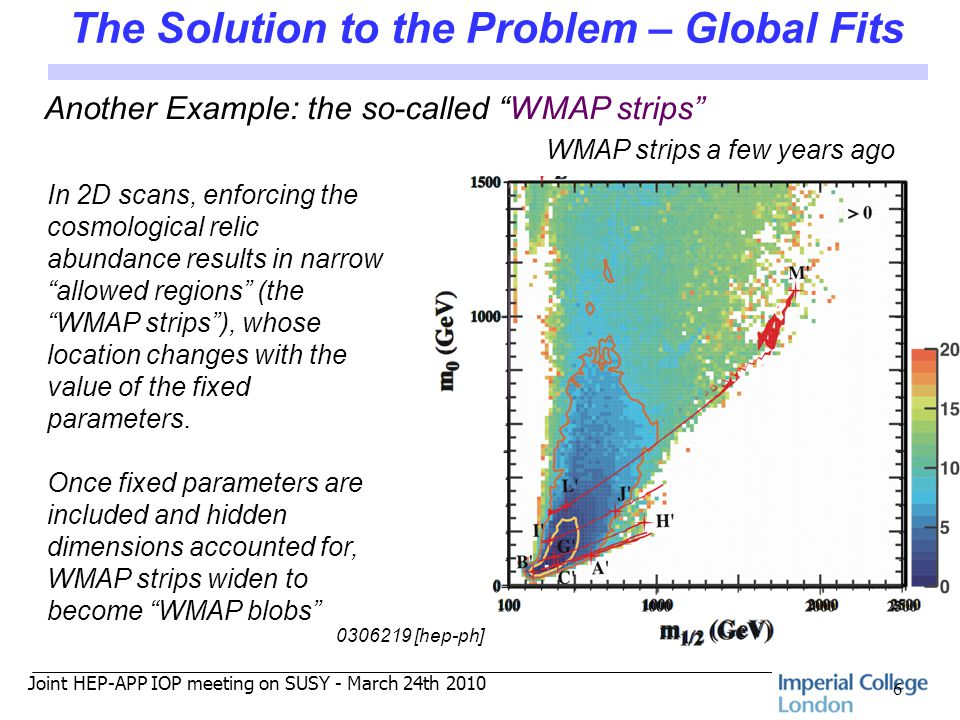 Joint HEP-APP IOP meeting on SUSY - March 24th 2010 Confronting Theory with Data – Global fits 8 UT FitCKM Fitter LEP EW FIT Comprehensive statistical confrontation of theory and data has always been a very important subject of particle physics phenomenology.