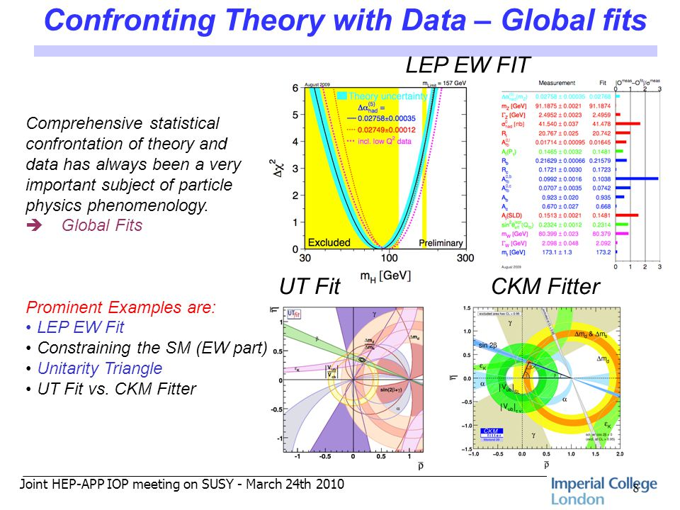 Joint HEP-APP IOP meeting on SUSY - March 24th 2010 Fitting the Soft Scale 47 Bayesian fit In general very strong prior dependence – not surprising with 20+ parameters and only indirect constraints 0903.1279 [hep-ph]