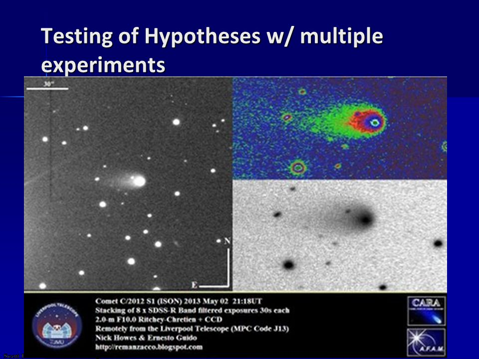 Testing of Hypotheses w/ multiple experiments