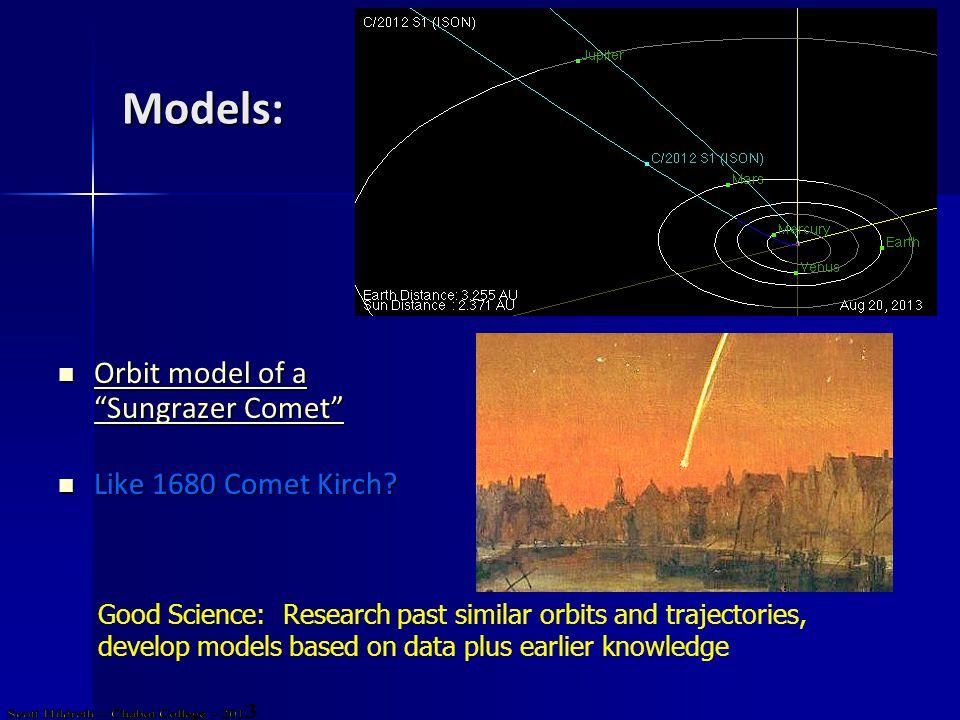 Models: Orbit model of a Sungrazer Comet Orbit model of a Sungrazer Comet Orbit model of a Sungrazer Comet Orbit model of a Sungrazer Comet Like 1680 Comet Kirch.