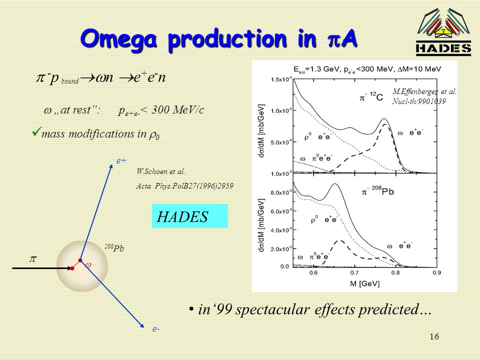 "16 Omega production in  A p e+e- < 300 MeV/c  - p bound  n  e + e - n  ""at rest : mass modifications in  0  e+ e- 208 Pb -- HADES W.Schoen et al."