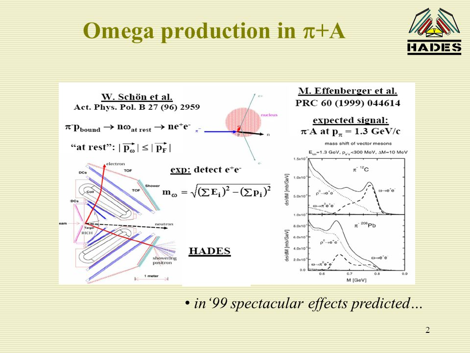 2 Omega production in  +A in'99 spectacular effects predicted…