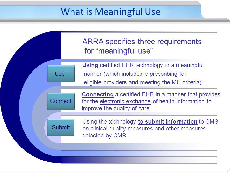 Summing Up So Far 25 Requirements of which we need to fulfill 20 15 Core, 5 Discretionary 6 Clinical Measures 16 Numerator/Denominator Calculations 8 Attestation items Determine our EP Adopt implement upgrade incentive opportunity Volume criteria .