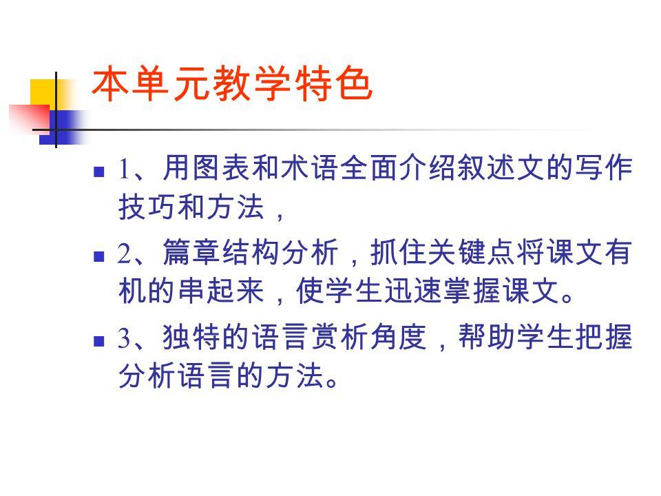 Language features 1.