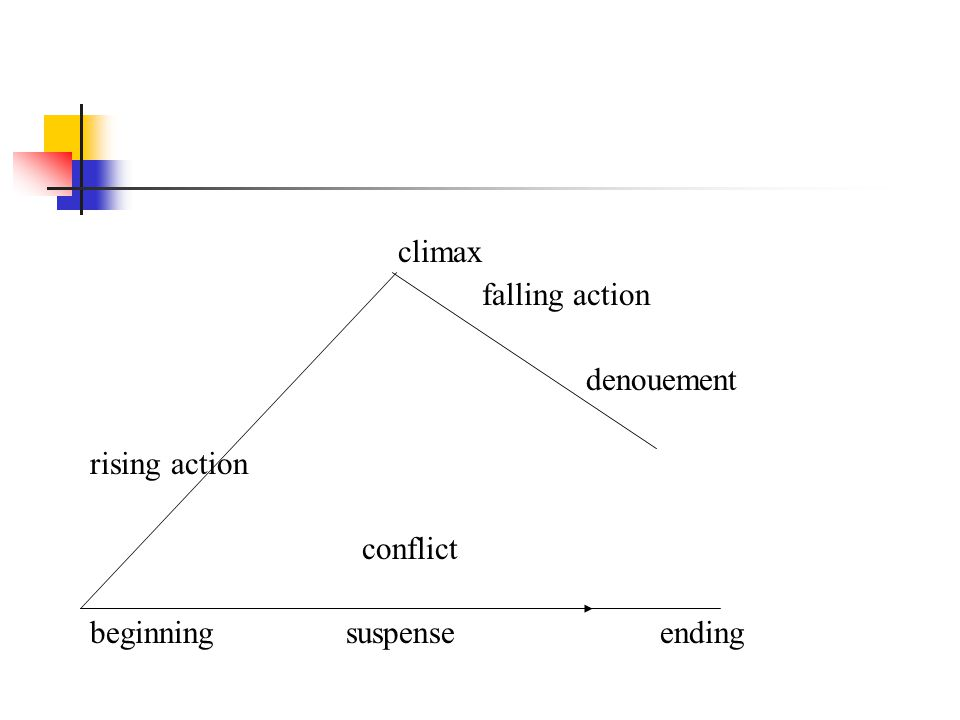 climax falling action denouement rising action conflict beginning suspense ending