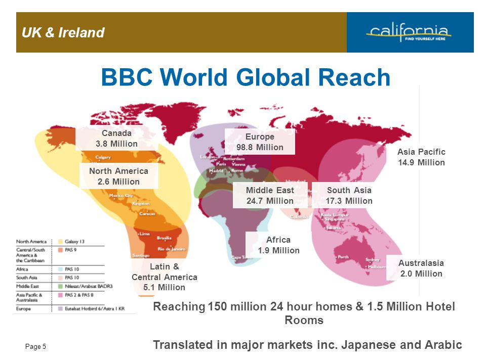 UK & Ireland Page 5 BBC World Global Reach Canada 3.8 Million Africa 1.9 Million Australasia 2.0 Million South Asia 17.3 Million Europe 98.8 Million N