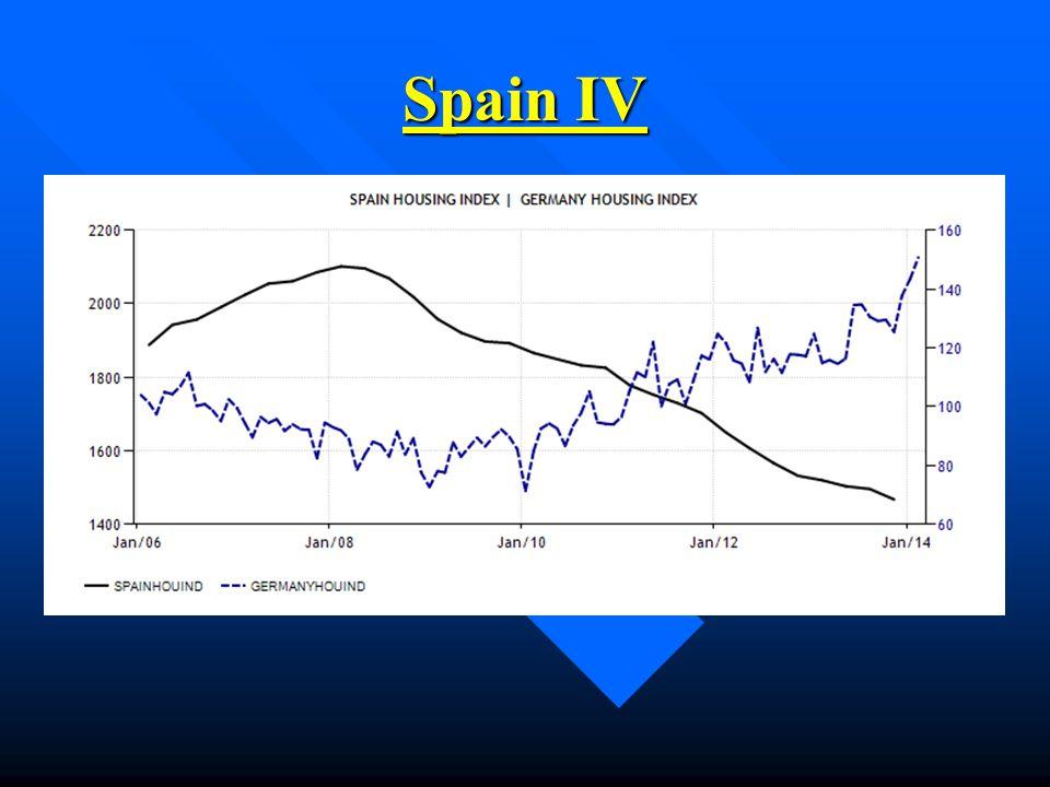 Spain IV