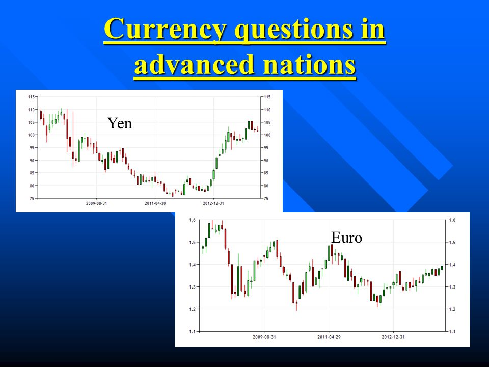 Currency questions in advanced nations Yen Euro