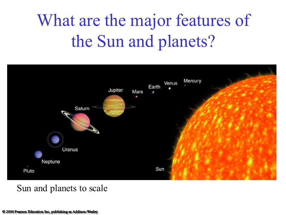 What are the major features of the Sun and planets Sun and planets to scale