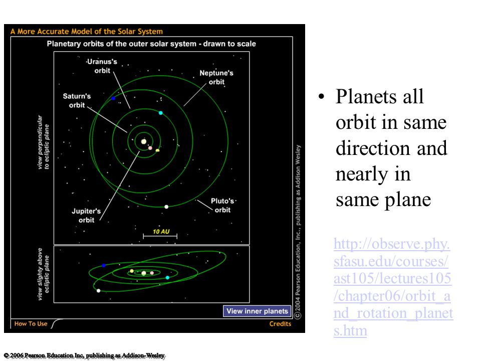 Thought Question How does the Earth-Sun distance (1AU) compare with the Sun's radius a)It's about 10 times larger.
