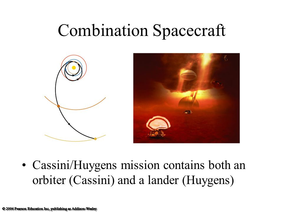 Combination Spacecraft Cassini/Huygens mission contains both an orbiter (Cassini) and a lander (Huygens)