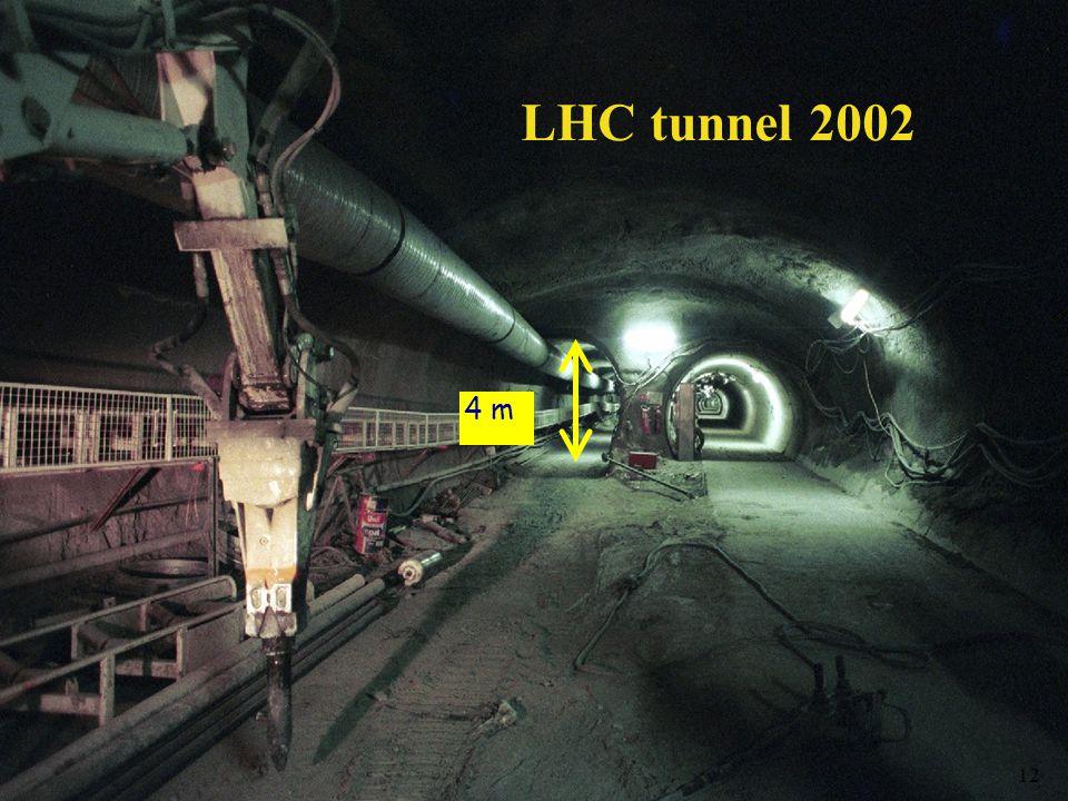 LHC tunnel 2002 4 m 12