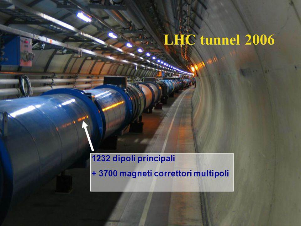 Lucio Rossi – ASC 2006 – 13 1232 dipoli principali + 3700 magneti correttori multipoli LHC tunnel 2006