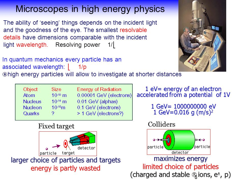 Wouter Verkerke, NIKHEF Measure p of charged particles Silicon & gas based tracking detectors in B field Measure E of all particles Calorimeters convert absorbed energy in light Measure p of muons Tracking Particle detection