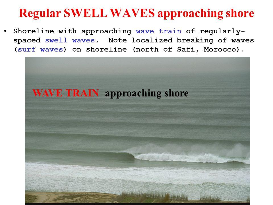 ANATOMY OF A PROGRESSIVE WAVE