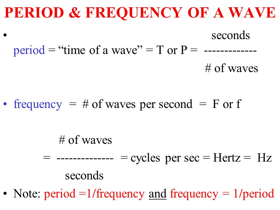 ORBITAL MOTION OF WATER PARTICLES IN A WAVE Diameter = 4% Energy = 11%