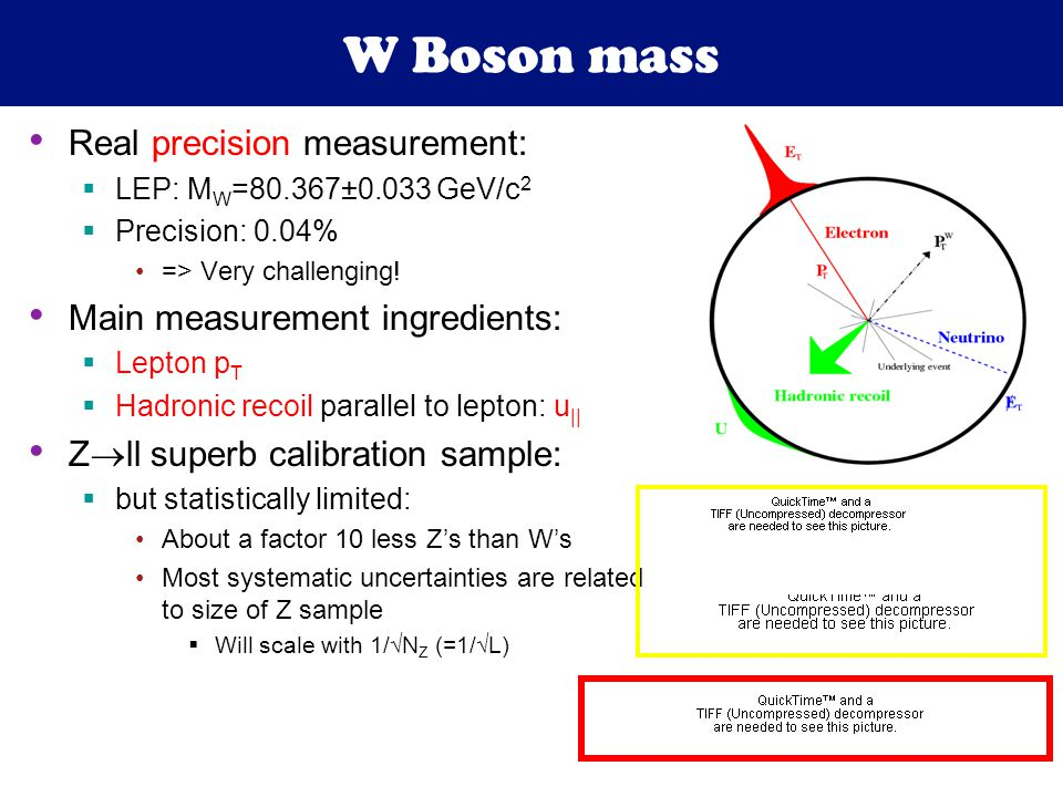 11 W Boson mass Real precision measurement:  LEP: M W =80.367±0.033 GeV/c 2  Precision: 0.04% => Very challenging.
