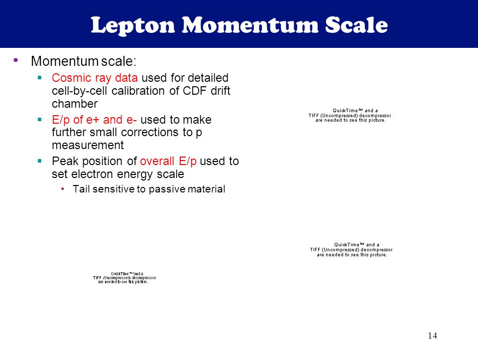 14 Lepton Momentum Scale Momentum scale:  Cosmic ray data used for detailed cell-by-cell calibration of CDF drift chamber  E/p of e+ and e- used to make further small corrections to p measurement  Peak position of overall E/p used to set electron energy scale Tail sensitive to passive material