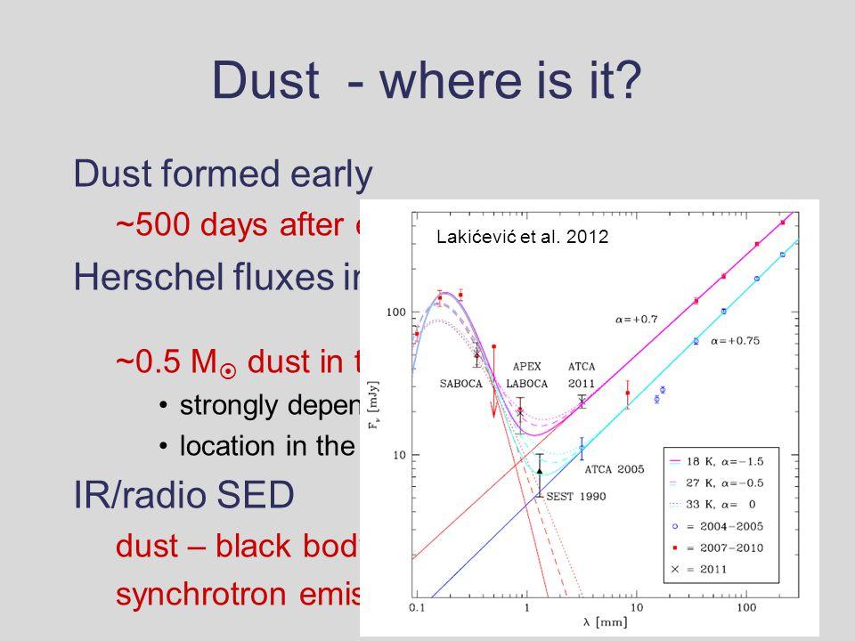 Dust - where is it.