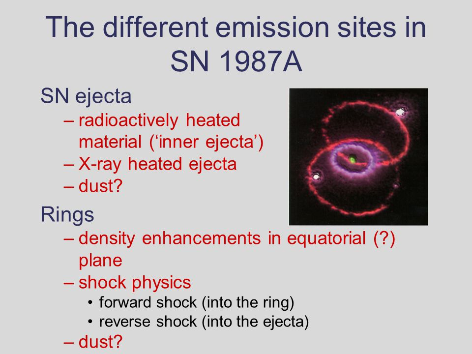 The different emission sites in SN 1987A SN ejecta –radioactively heated material ('inner ejecta') –X-ray heated ejecta –dust.