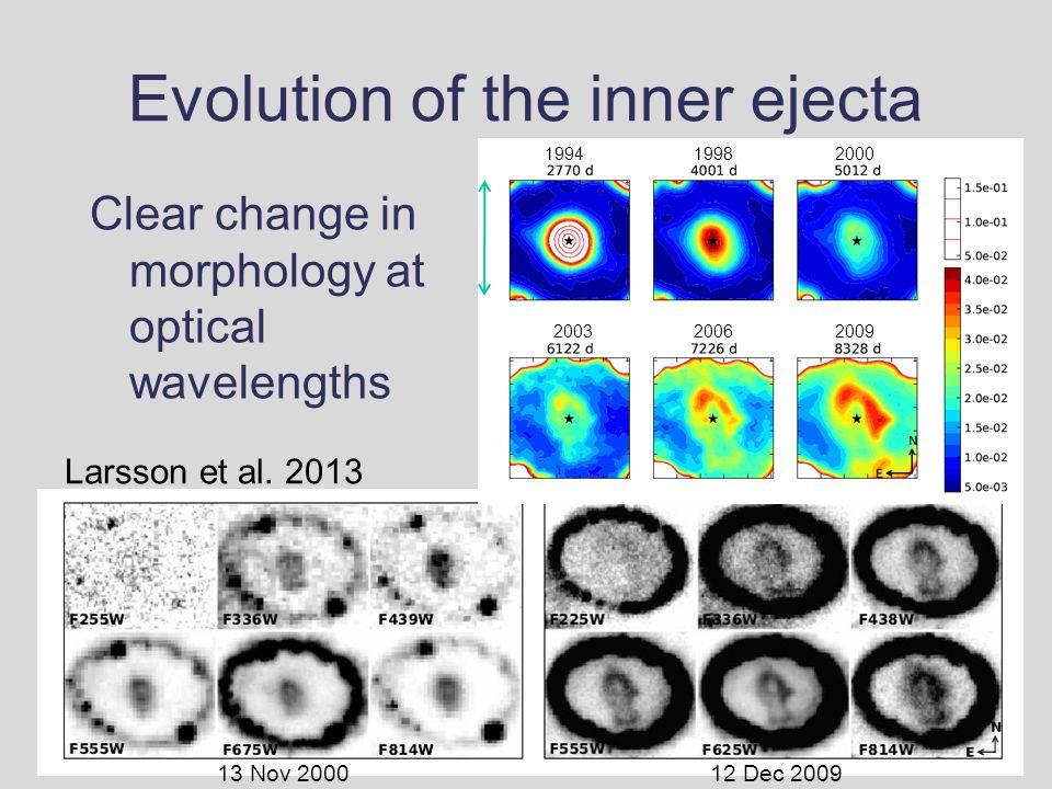 Evolution of the inner ejecta Clear change in morphology at optical wavelengths 199419982000 200320062009 13 Nov 200012 Dec 2009 Larsson et al.
