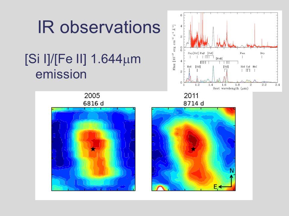 IR observations [Si I]/[Fe II] 1.644  m emission 20052011