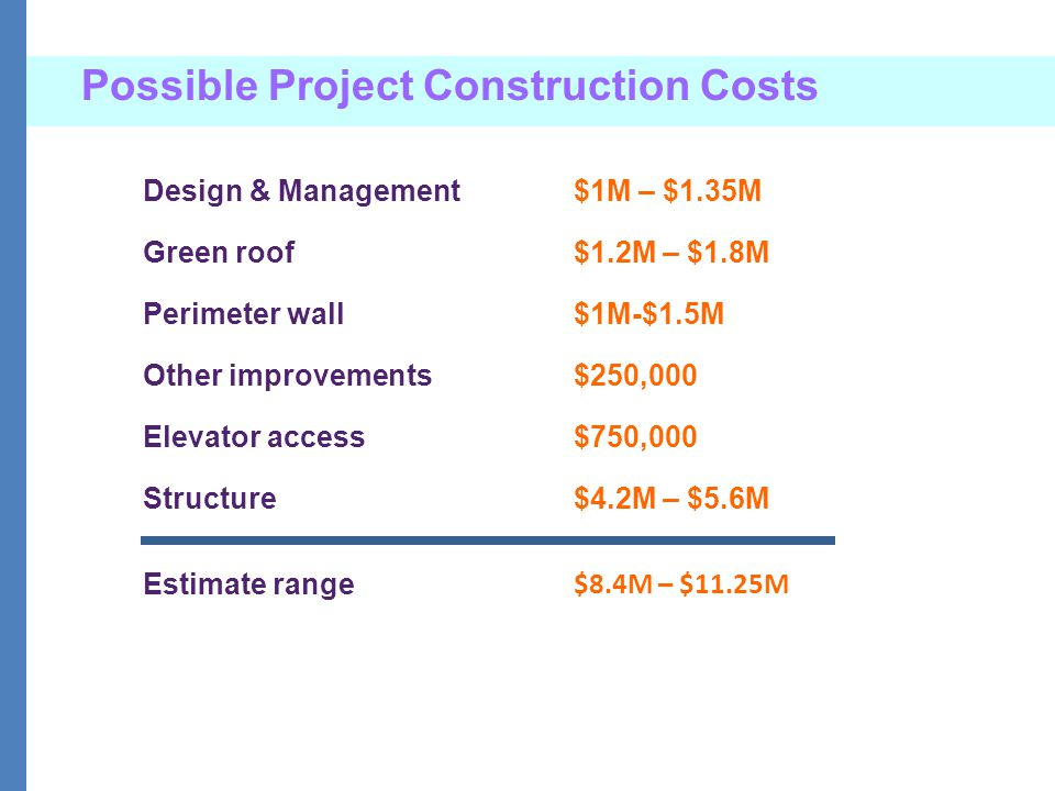 Possible Project Construction Costs Design & Management$1M – $1.35M Green roof$1.2M – $1.8M Perimeter wall$1M-$1.5M Other improvements$250,000 Elevator access$750,000 Structure$4.2M – $5.6M Estimate range $8.4M – $11.25M