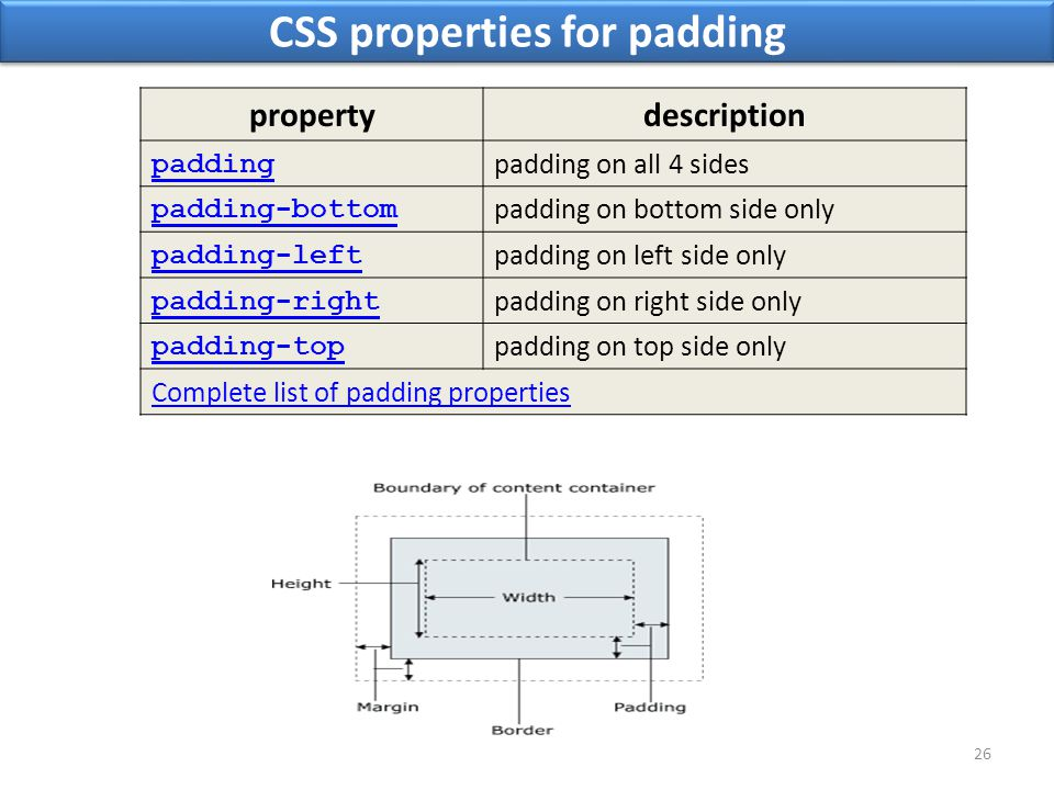 CSS properties for padding 26 propertydescription padding padding on all 4 sides padding-bottom padding on bottom side only padding-left padding on le