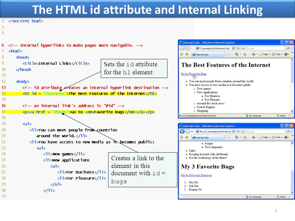 6 The HTML id attribute and Internal Linking Creates a link to the element in this document with id = features Sets the id attribute for this h1 element
