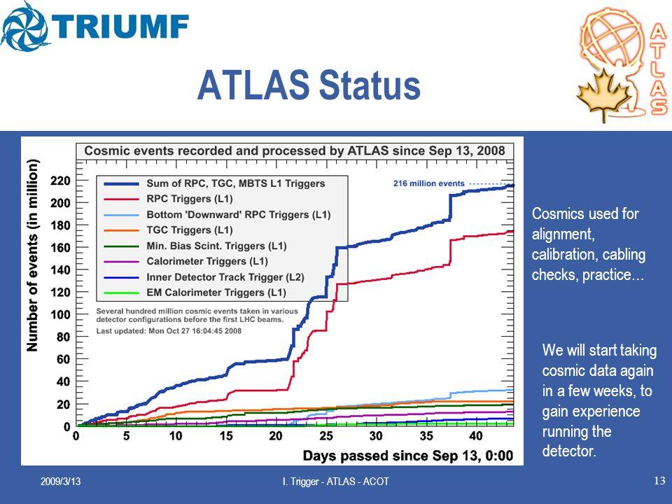13 ATLAS Status 2009/3/13I.