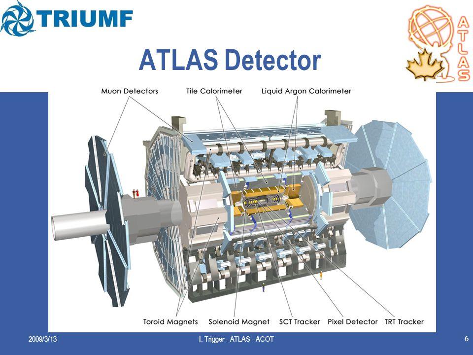 6 ATLAS Detector 2009/3/13I. Trigger - ATLAS - ACOT