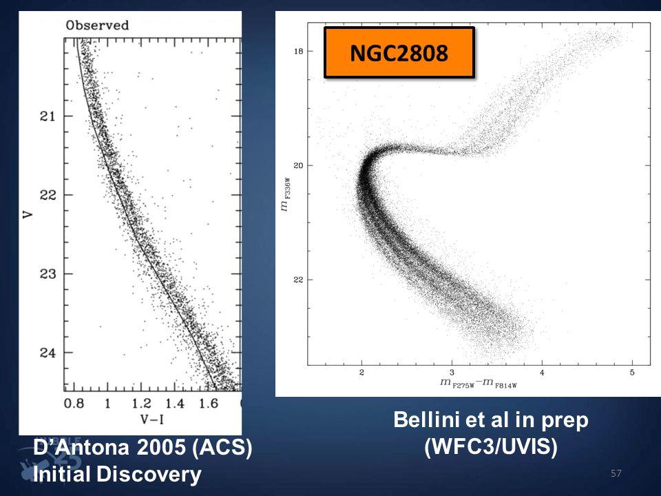 D'Antona 2005 (ACS) Initial Discovery Bellini et al in prep (WFC3/UVIS) NGC2808 57