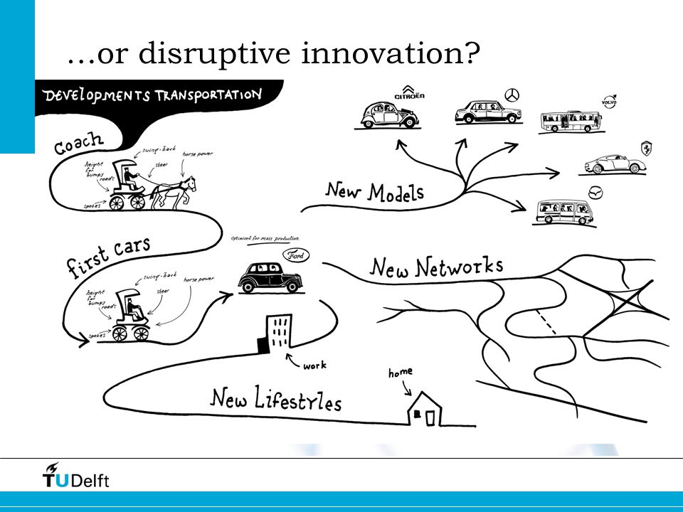 …or disruptive innovation