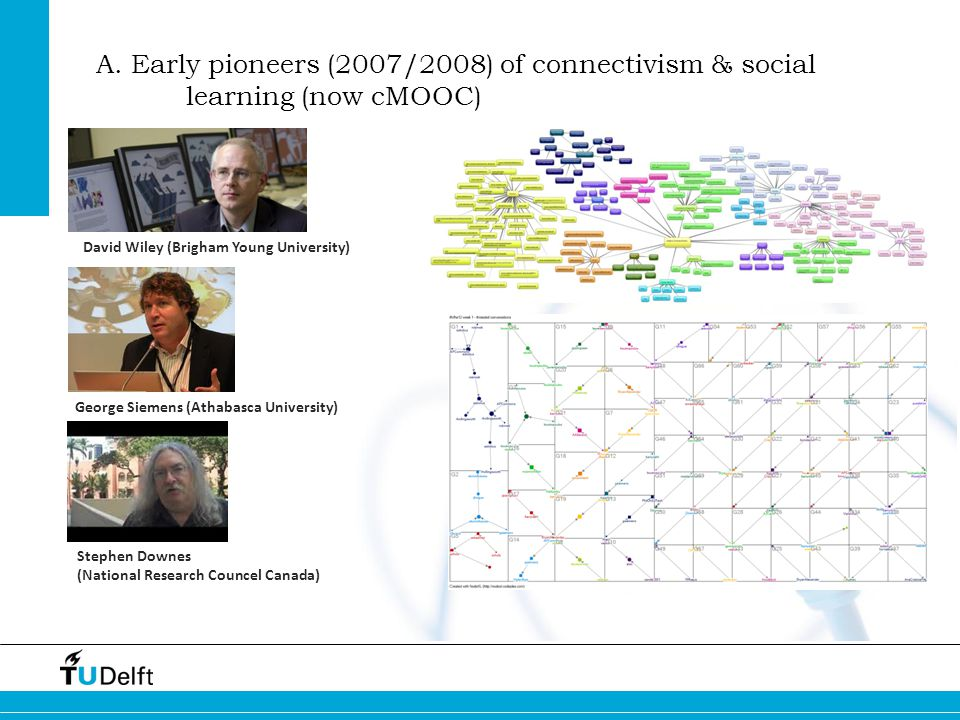 A. Early pioneers (2007/2008) of connectivism & social learning (now cMOOC) David Wiley (Brigham Young University) George Siemens (Athabasca Universit