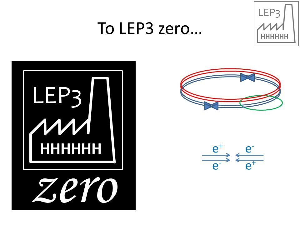 To LEP3 zero… HHHHHH LEP3 zero e+e+ e-e- e-e- e+e+