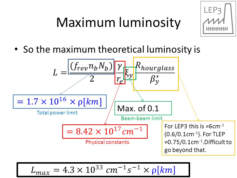 Maximum luminosity So the maximum theoretical luminosity is Max.