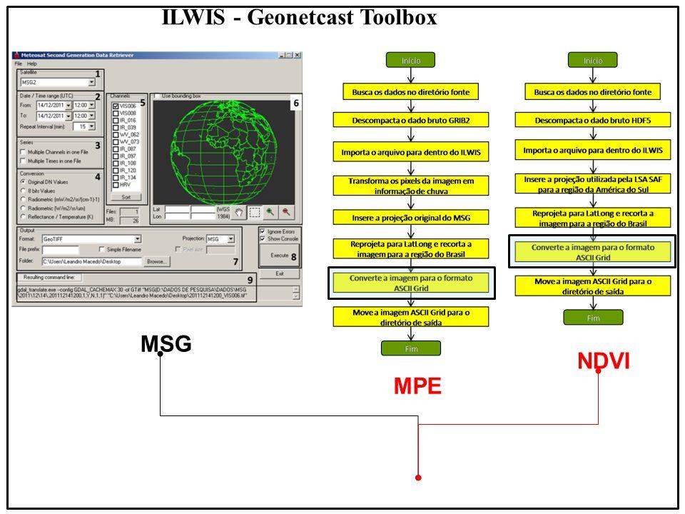 ILWIS - Geonetcast Toolbox MSG MPE NDVI
