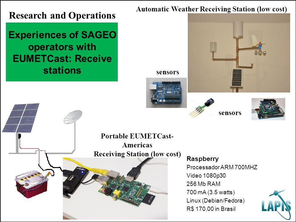 Automatic Weather Receiving Station (low cost) Portable EUMETCast- Americas Receiving Station (low cost) sensors Raspberry Processador ARM 700MHZ Video 1080p30 256 Mb RAM 700 mA (3.5 watts) Linux (Debian/Fedora) R$ 170,00 in Brasil Experiences of SAGEO operators with EUMETCast: Receive stations Research and Operations