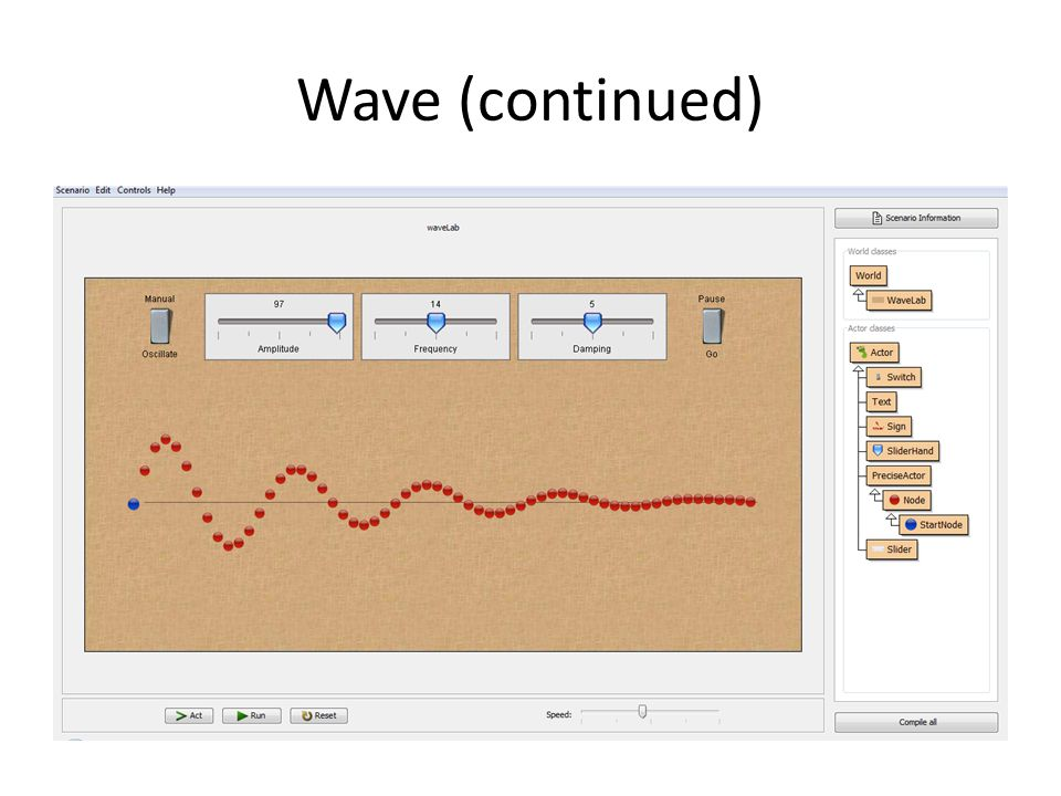 Wave (continued)