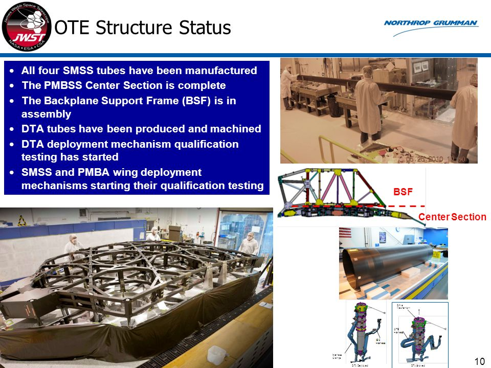 OTE Structure Status All four SMSS tubes have been manufactured The PMBSS Center Section is complete The Backplane Support Frame (BSF) is in assembly DTA tubes have been produced and machined DTA deployment mechanism qualification testing has started SMSS and PMBA wing deployment mechanisms starting their qualification testing BSF Center Section 10
