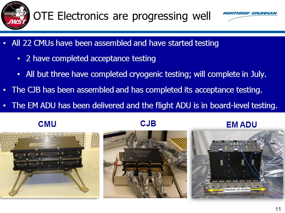 OTE Electronics are progressing well 11 All 22 CMUs have been assembled and have started testing 2 have completed acceptance testing All but three hav