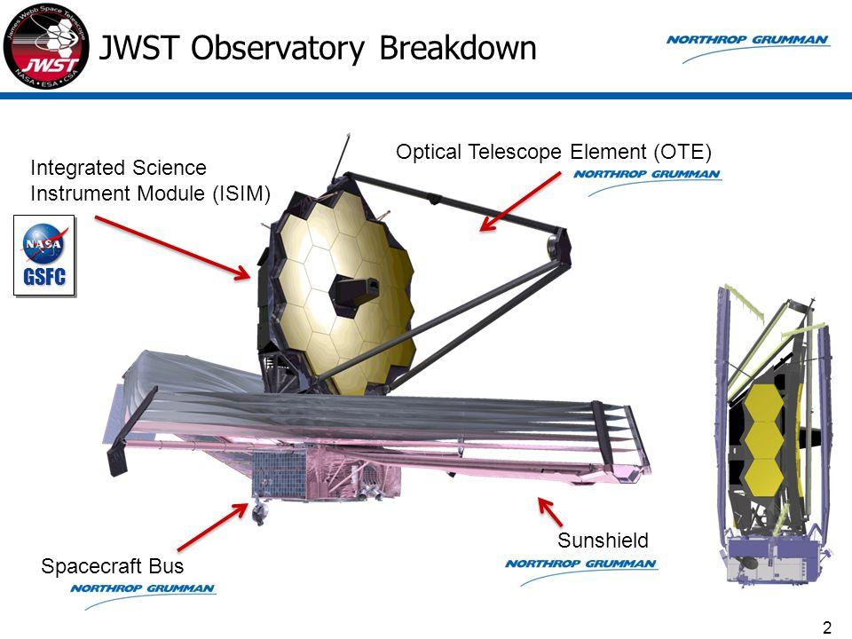 JWST Observatory Breakdown Optical Telescope Element (OTE) Integrated Science Instrument Module (ISIM) Sunshield Spacecraft Bus GSFC 2