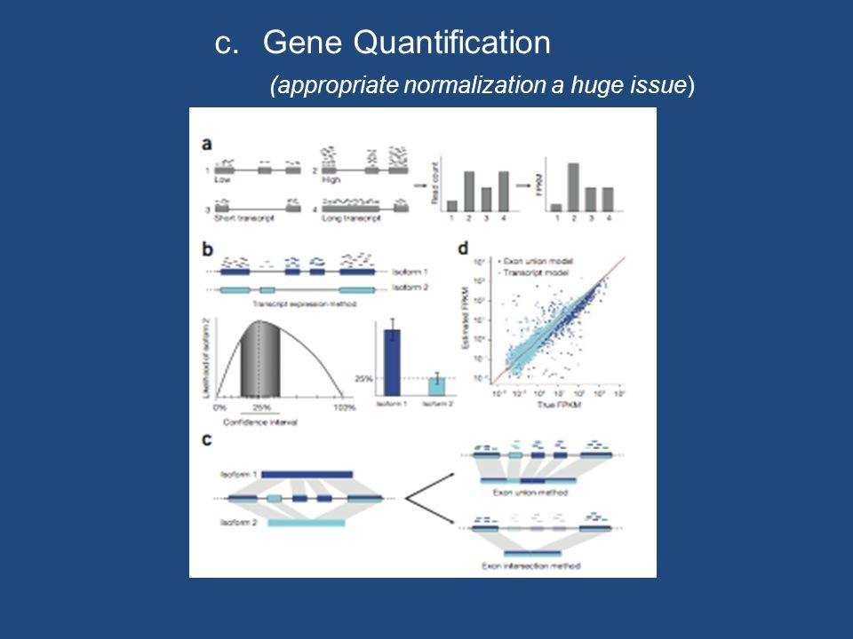 c.Gene Quantification (appropriate normalization a huge issue)