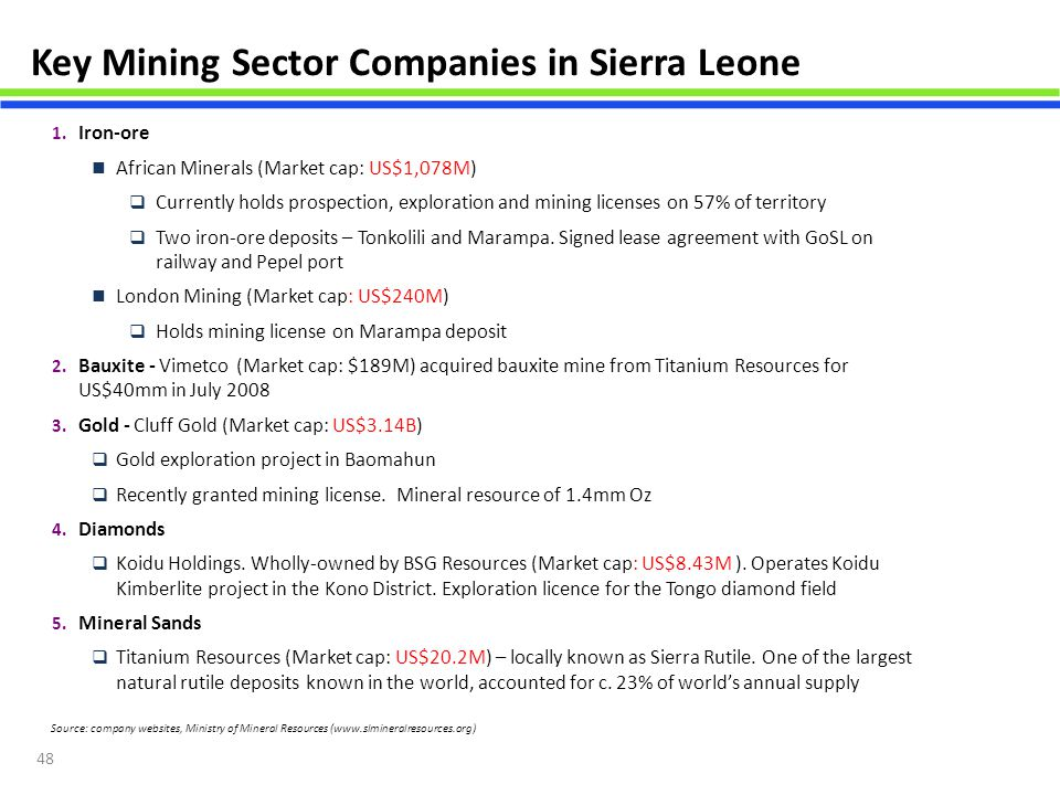 48 Key Mining Sector Companies in Sierra Leone 1. Iron-ore African Minerals (Market cap: US$1,078M)  Currently holds prospection, exploration and min