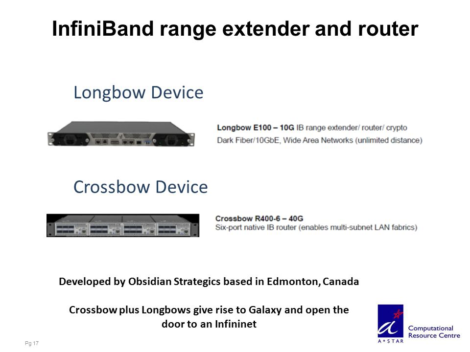 InfiniBand range extender and router Pg 17 Longbow Device Developed by Obsidian Strategics based in Edmonton, Canada Crossbow plus Longbows give rise to Galaxy and open the door to an Infininet Crossbow Device