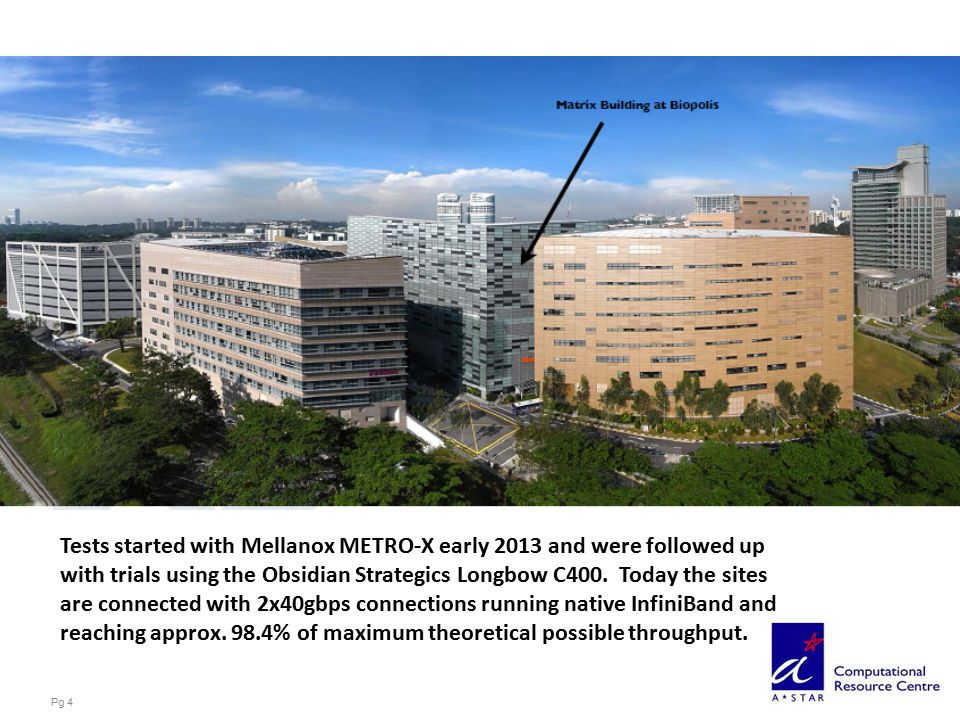 The big picture: NSCC Singapore's National SuperComputer Centre Joint A*STAR, NUS, NTU, SUTD and NRF project; RFS Q3 2015 NSCC –Calls for new 1-2+ PetaFLOP Supercomputer –Recurrent investment every 3 to 5 years –Pooling up and high tier compute resources at A*STAR and IHLs –Co-investment from primary stakeholders Science, Technology and Research Network (STAR-N) –High bandwidth network to connect distributed compute resources –Provides high speed access to users, both public and private, anywhere –Supports transfer of large data sets both locally and internationally Pg 5
